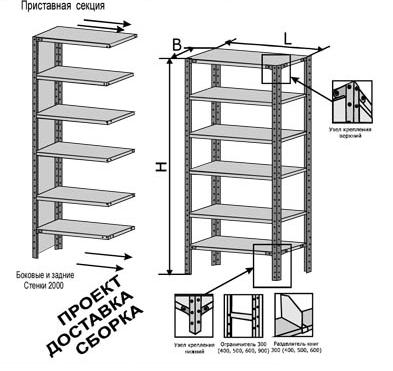 схема полочного стеллажа